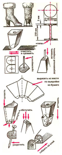 Как сделать набойку в сапогах
