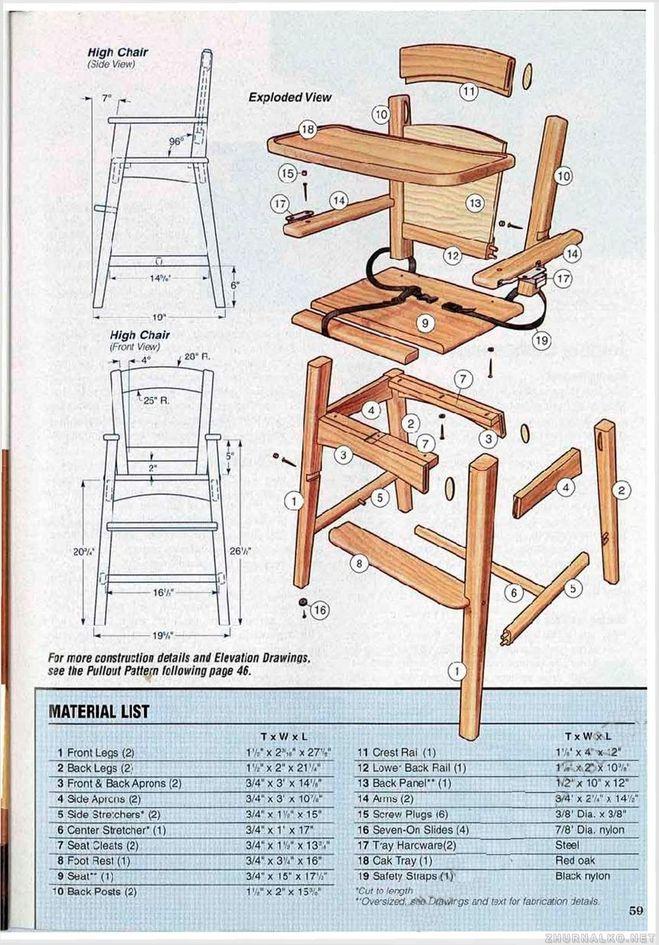 Своими руками чертежи и схемы сборки стульев