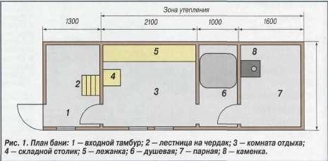 Как построить баню своими руками из контейнера