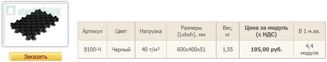 Газонная решетка РГ-60.40.5,1 пластиковая.