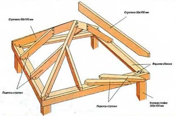 Как сделать шатровую крышу беседки своими руками