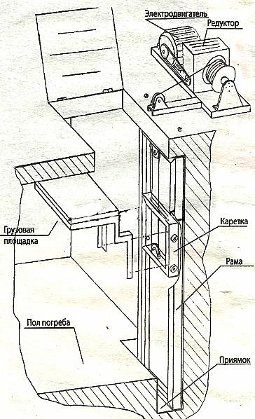 Лифт в погреб своими руками чертежи