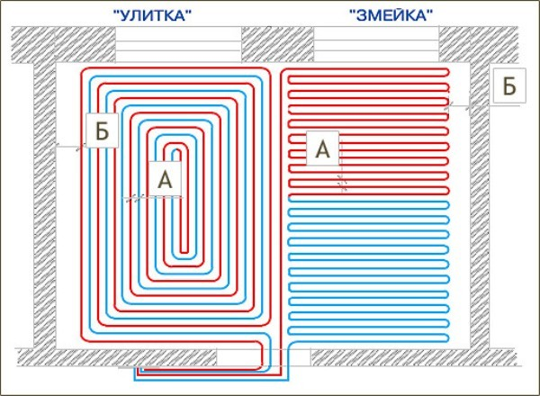 Схема теплого пола водяного фото