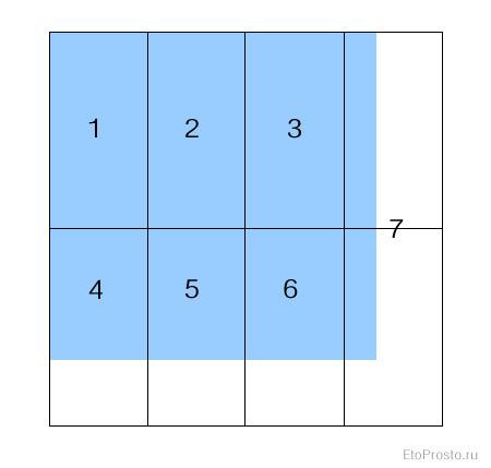 Как посчитать сколько плитки в квадратном метре