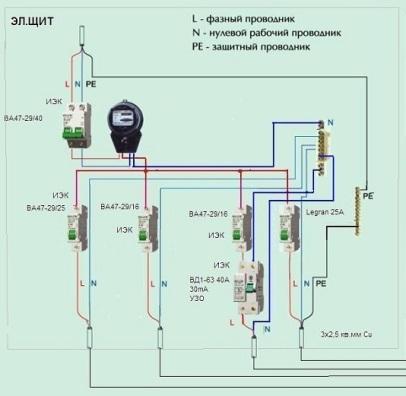Выбор автоматического выключателя по току мощности и